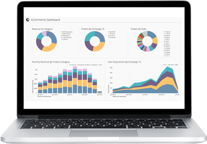 Chartio Sales Dashboard